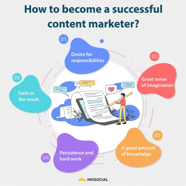 How to become a successful content marketer
