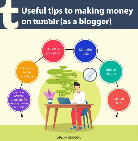 make money Tumblr infographic