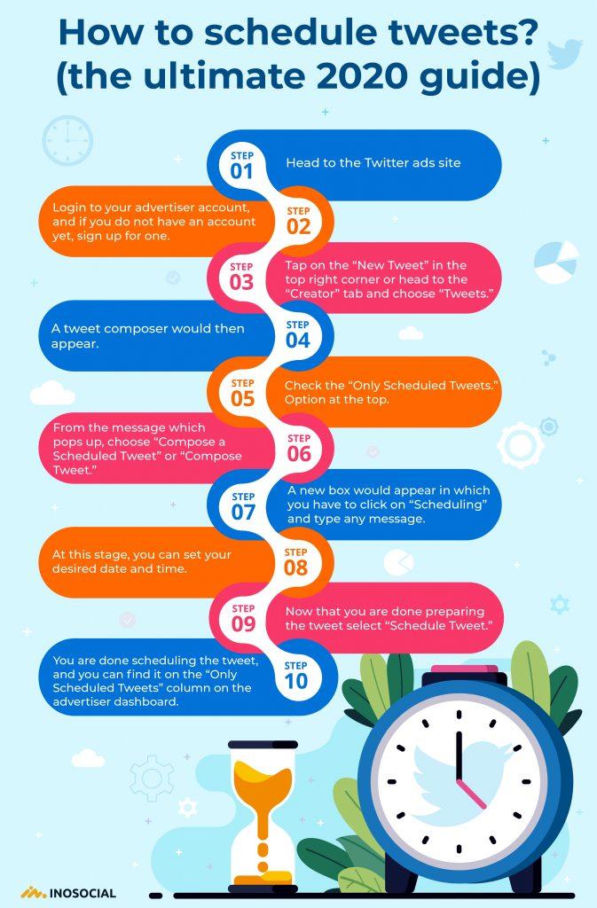 Twitter scheduler (infographic)