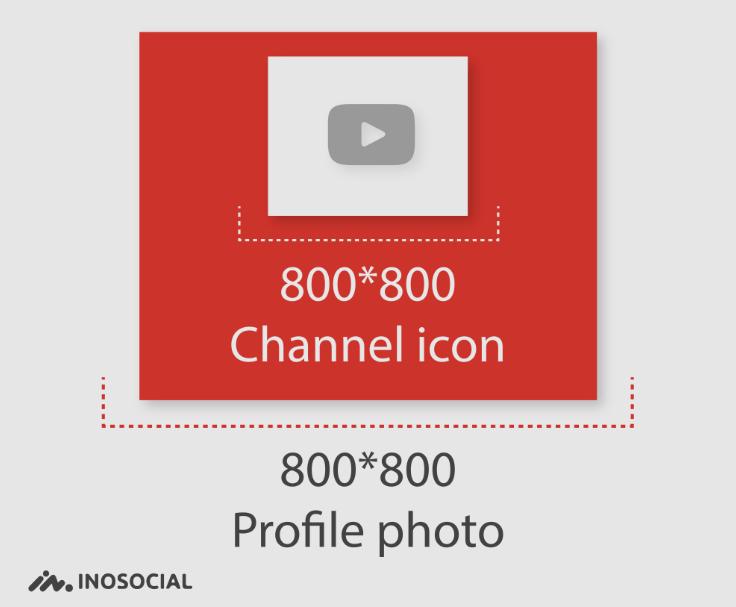 youtube profile picture